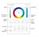 Стенно дистанционно за RGB+CCT контролер 8 зони, 2.4 GHz